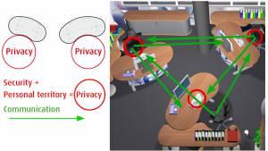 为什么安全性和隐私在人体工学里这么重要?