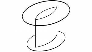 circon s 级-椭圆一列次会议表
