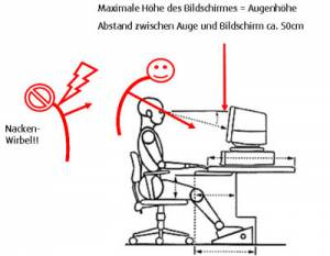 Ergonomics and health management principles