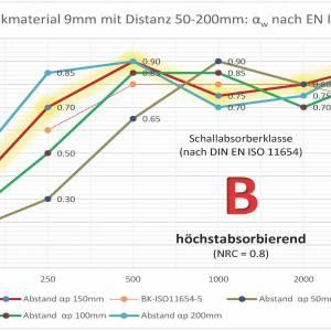 VitAcoustic 数据表