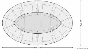 circon s 级-6x4m-椭圆形会议桌的人类发展指数,Hilden
