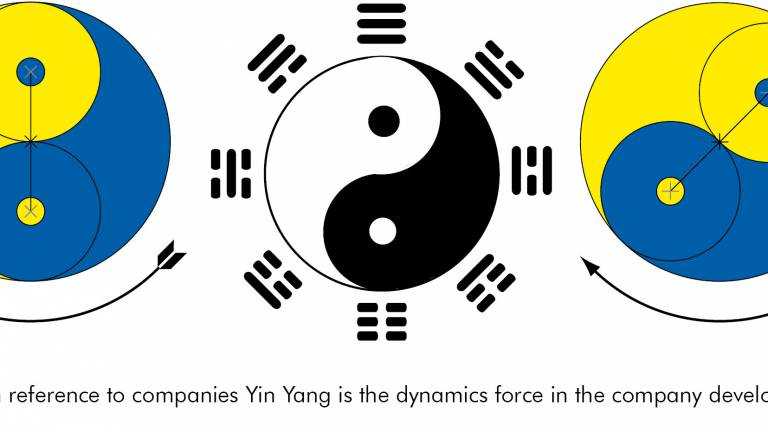 Yin and Yang in Feng Shui
