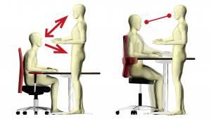 为什么Open Angle 马鞍椅能促进沟通和协作?